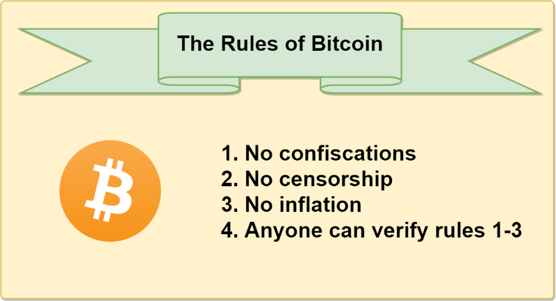 Bitcoin's Rules