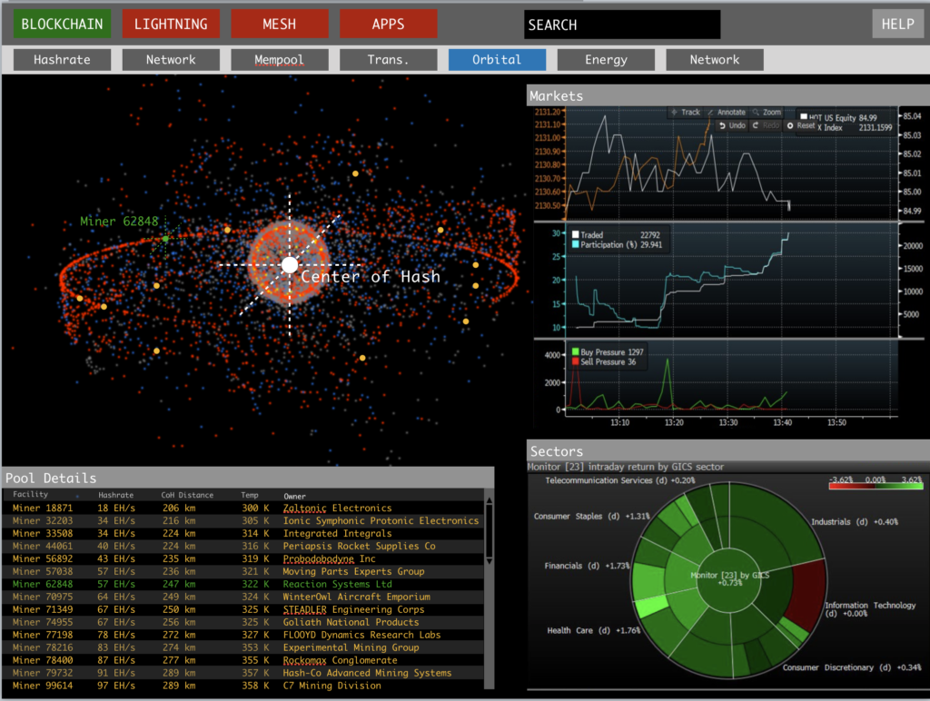 Screenshot of a Bloomberg terminal in 2130.